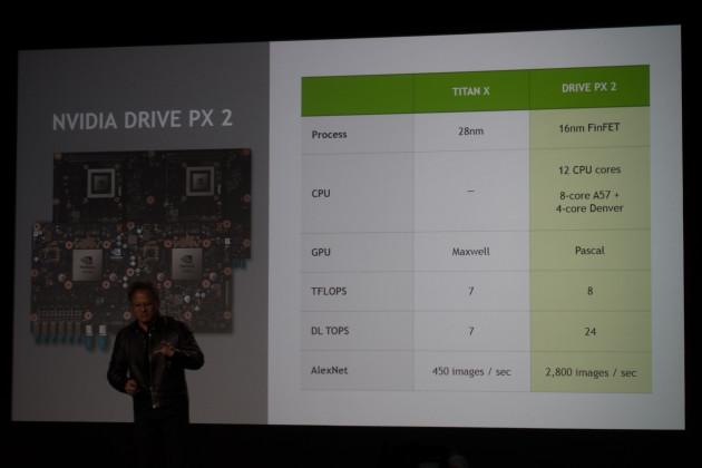 Nvidia CES 2016 (2 sur 4)