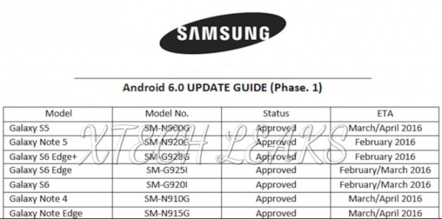 Samsung-galaxy-android-6-update-roadmap-696x345 (1)