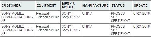 Sony-Xperia-F5122-F3116