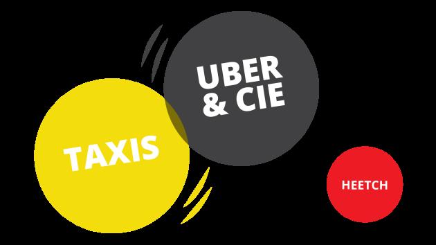 uber heetch taxis valse des alliances avant une grosse manifestation frandroid. Black Bedroom Furniture Sets. Home Design Ideas