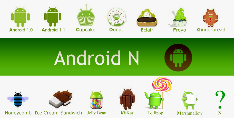 android-n copy