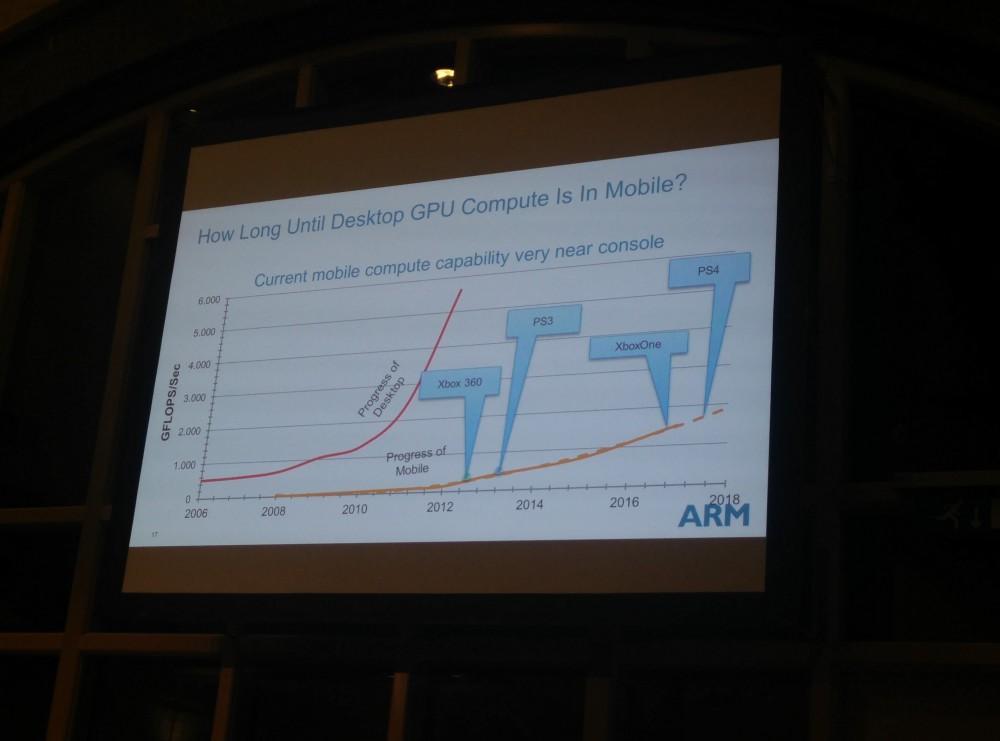ARM prédit des mobiles plus puissants que la PS4 et la Xbox One dès l'année prochaine