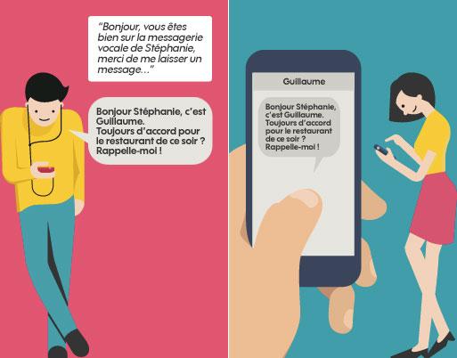 sms-repondeur