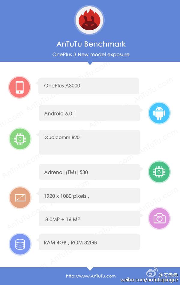antutu-oneplus-3-weibo