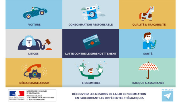 loi-consommation-hamon-obsolescence-programmee