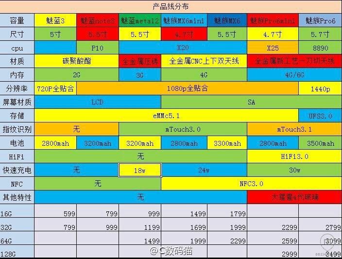meizu-roadmap-2016-fake