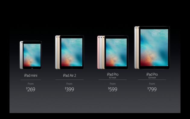 Prix iPad