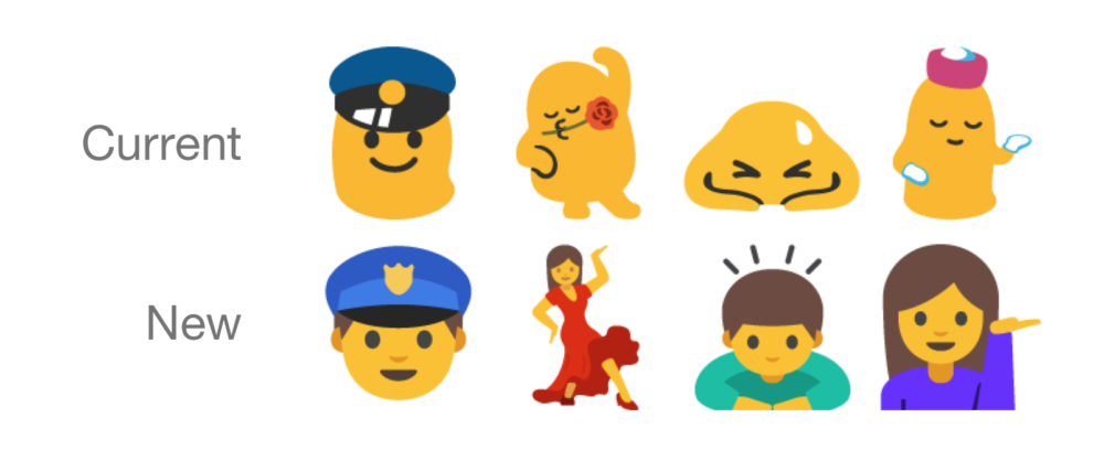android emojis non genrés