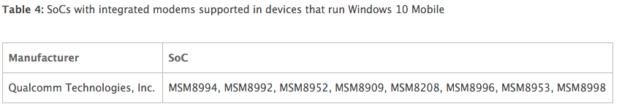 Qualcomm Snapdragon 830 Microsoft