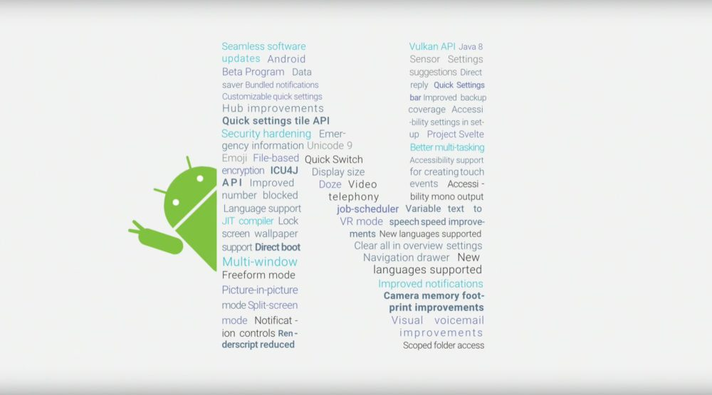 android N google io