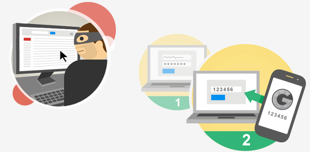 android-securite-authentification-deux-etapes