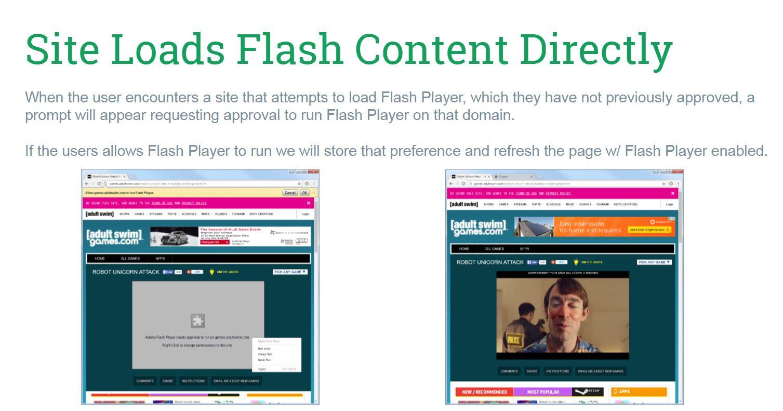 Flash Plugin Chrome Download