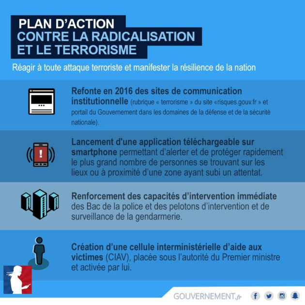 plan d'action goub