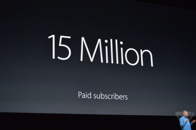 Apple WWDC Music 15 millions