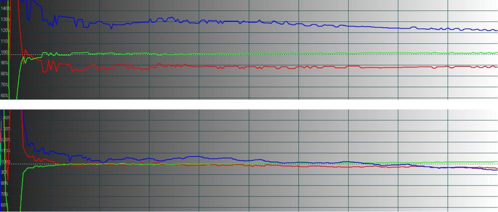 OnePlus-3-sRGB