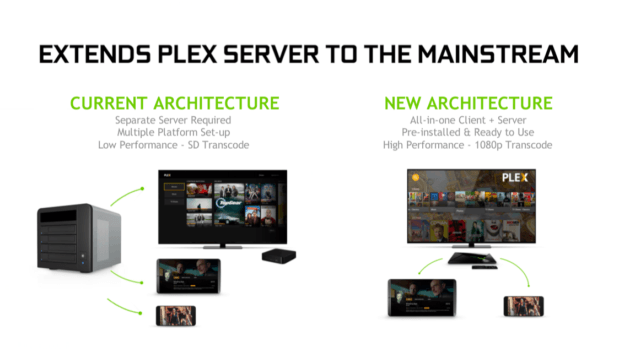 Plex Media Server Android Shield TV