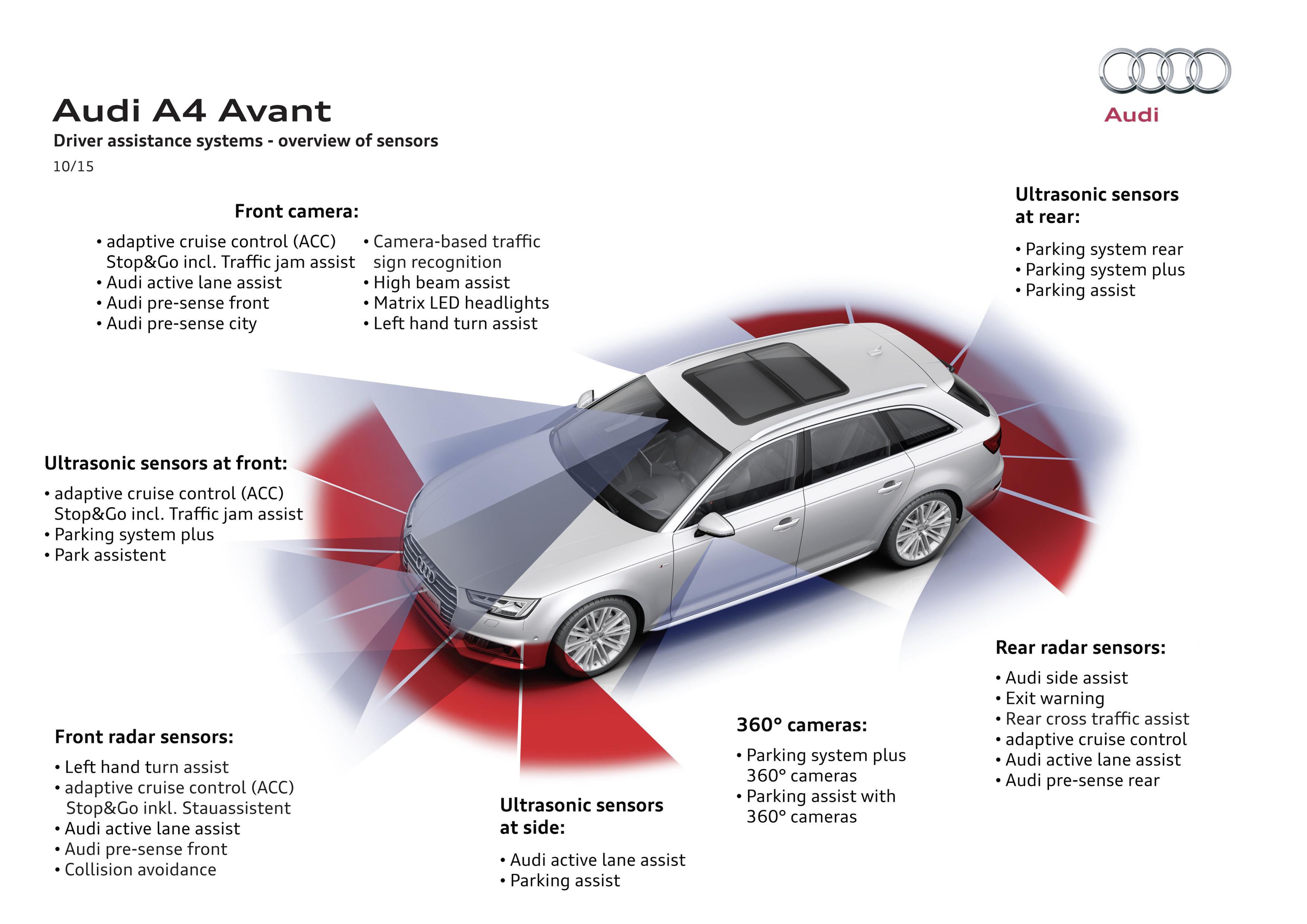 audi q7 e tron nous avons test la conduite semi autonome de cette voiture hybride frandroid. Black Bedroom Furniture Sets. Home Design Ideas
