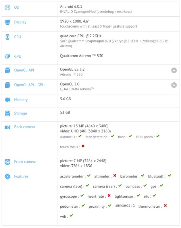 Des caractéristiques similaires au OnePlus 3.