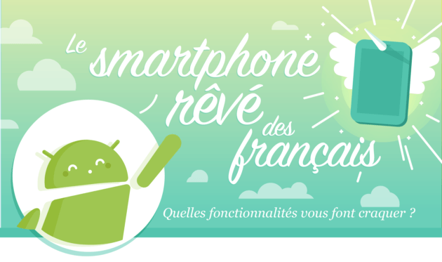 FrAndroid-infographie