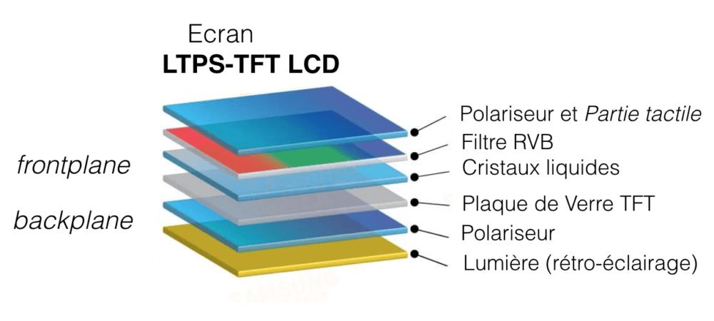 schema-frandroid-TFT-LCD
