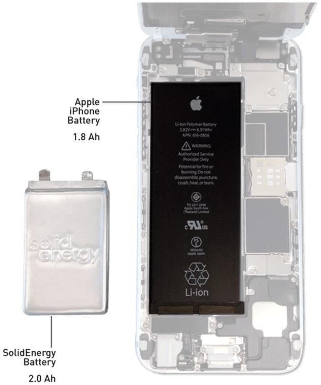 solidenergy-batterie