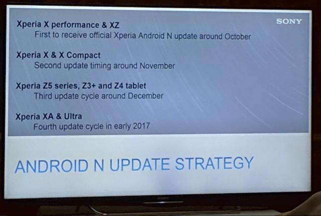 Android 7.0 Nougat : Sony dévoile (par erreur) son ...