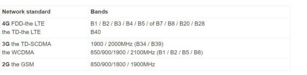 Xiaomi Redmi Note 3 bandes de fréquences