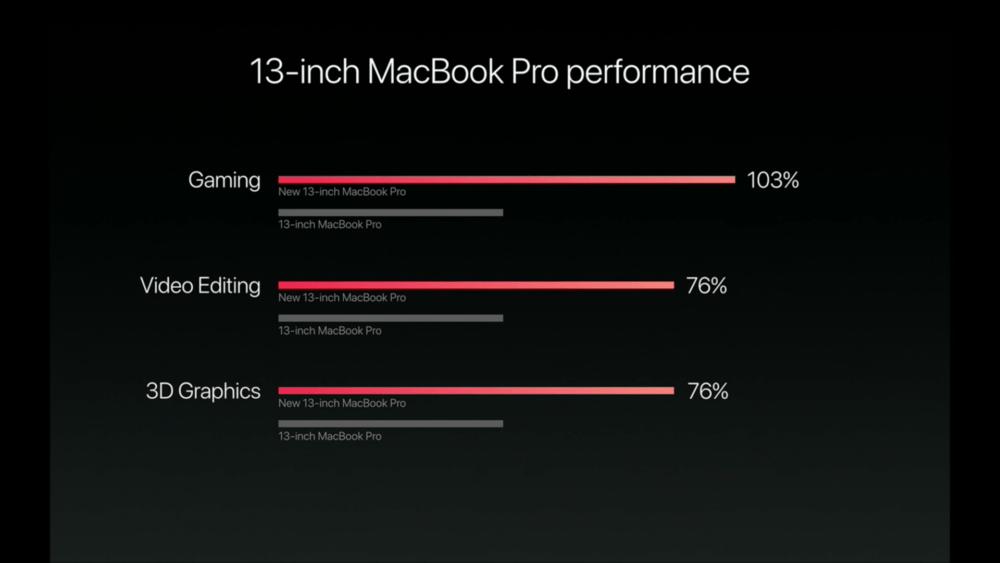 benchmarks_macbookpro