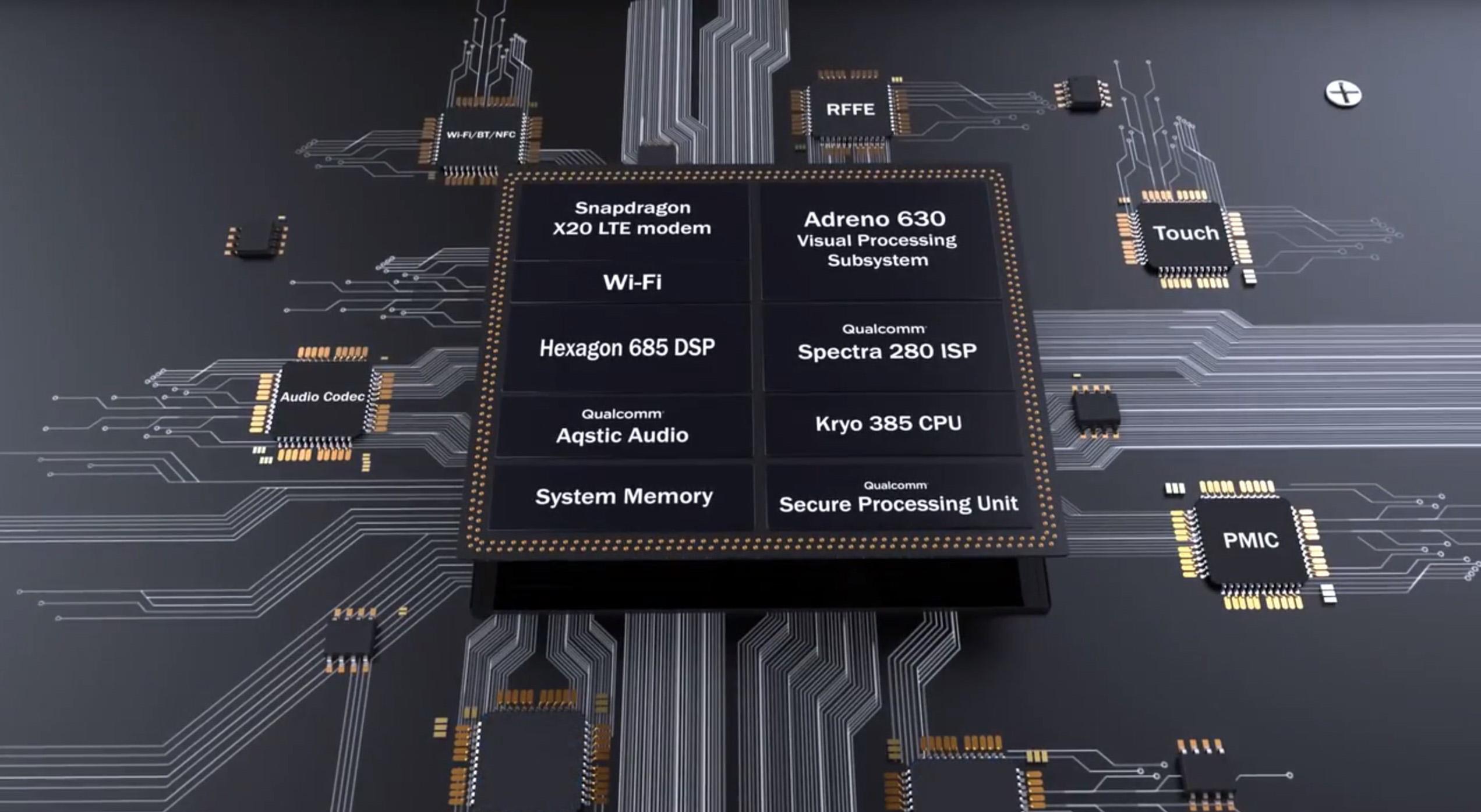 Soc Tout Ce Qu Il Faut Savoir Sur Les Processeurs Mobiles Frandroid