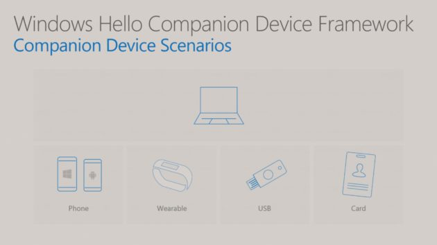windows-hello-android-wearable