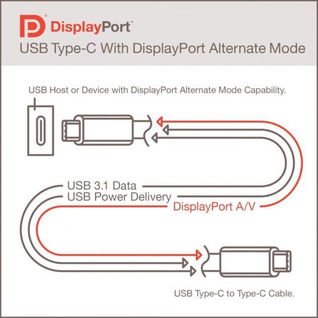 displayportaltmode_typec
