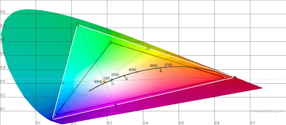 ecran-mode-classique-oneplus-3t