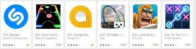google-allo-top-200