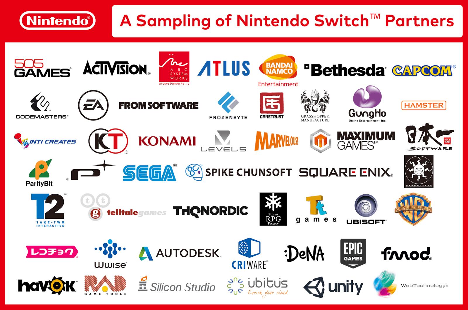 Nintendo Switch 13 R 233 Ponses Aux Questions Que Vous