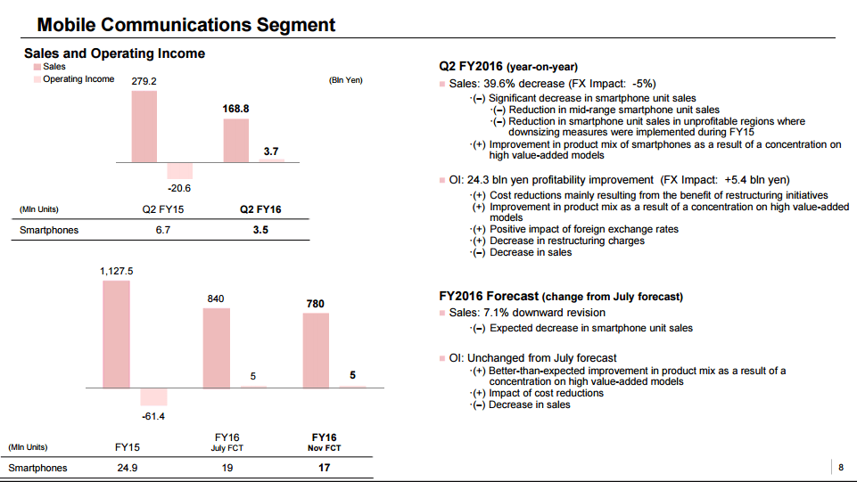 q2_fy16_mobile_sony