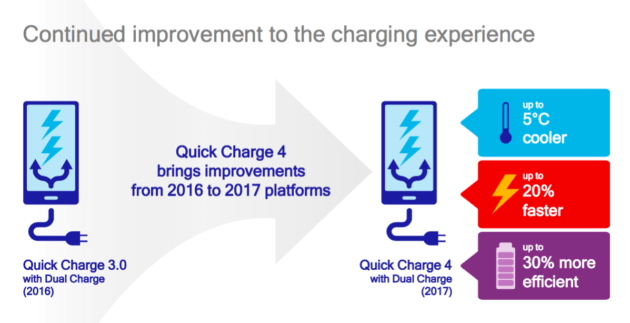 quick-charge-4-1