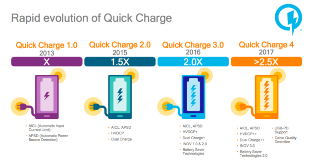quick-charge-4-2