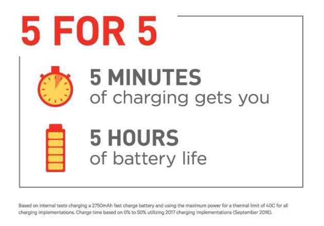 snapdragon-quick-charge-4-0