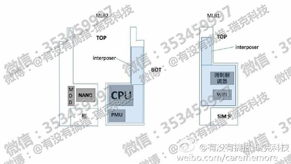 apple-iphone8-ferrari-leak-weibo