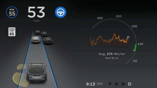 Tesla vitesse