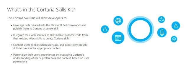cortana-dev-kit