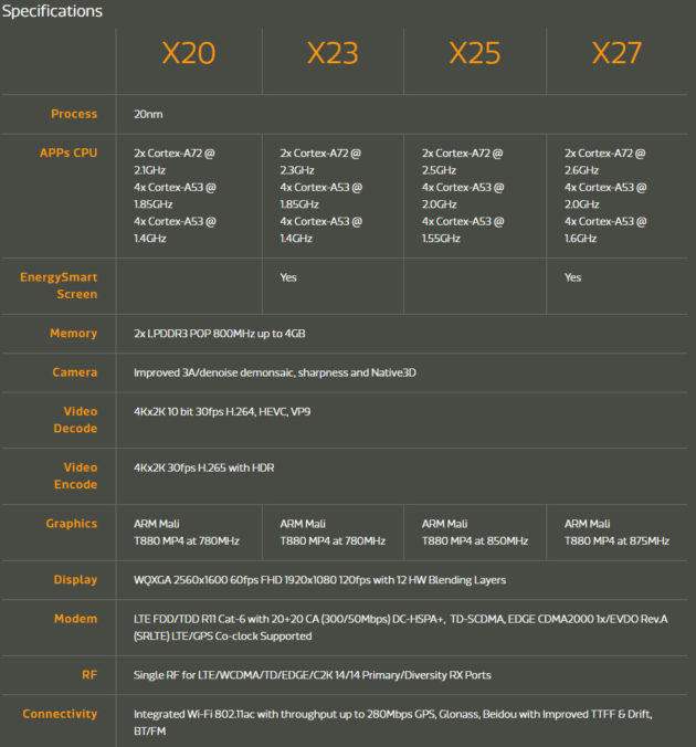 mediatek-helio-x23-and-helio-x27