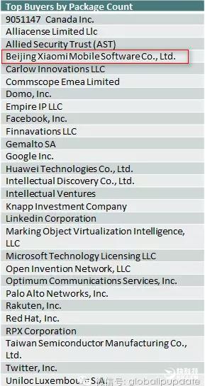 xiaomi-2016-brevets