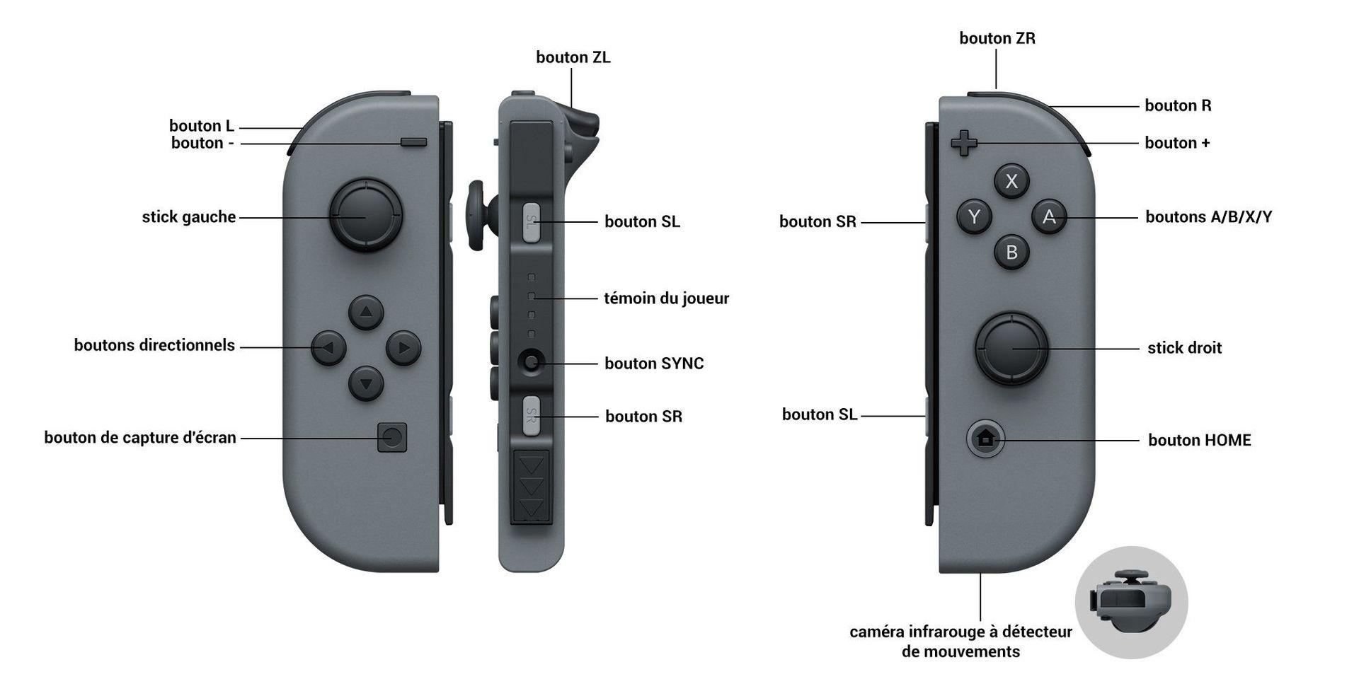 nintendo switch jeux prix