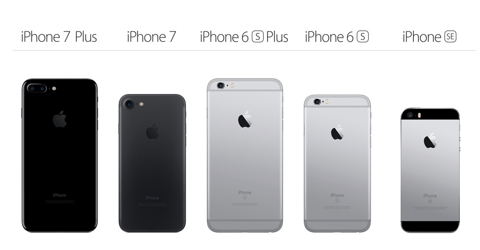 Iphone  Plus Taille Reelle