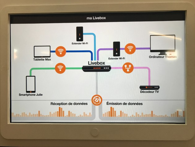 Wifi intelligent orange optimise encore le super wi fi - Installation decodeur tv orange ...