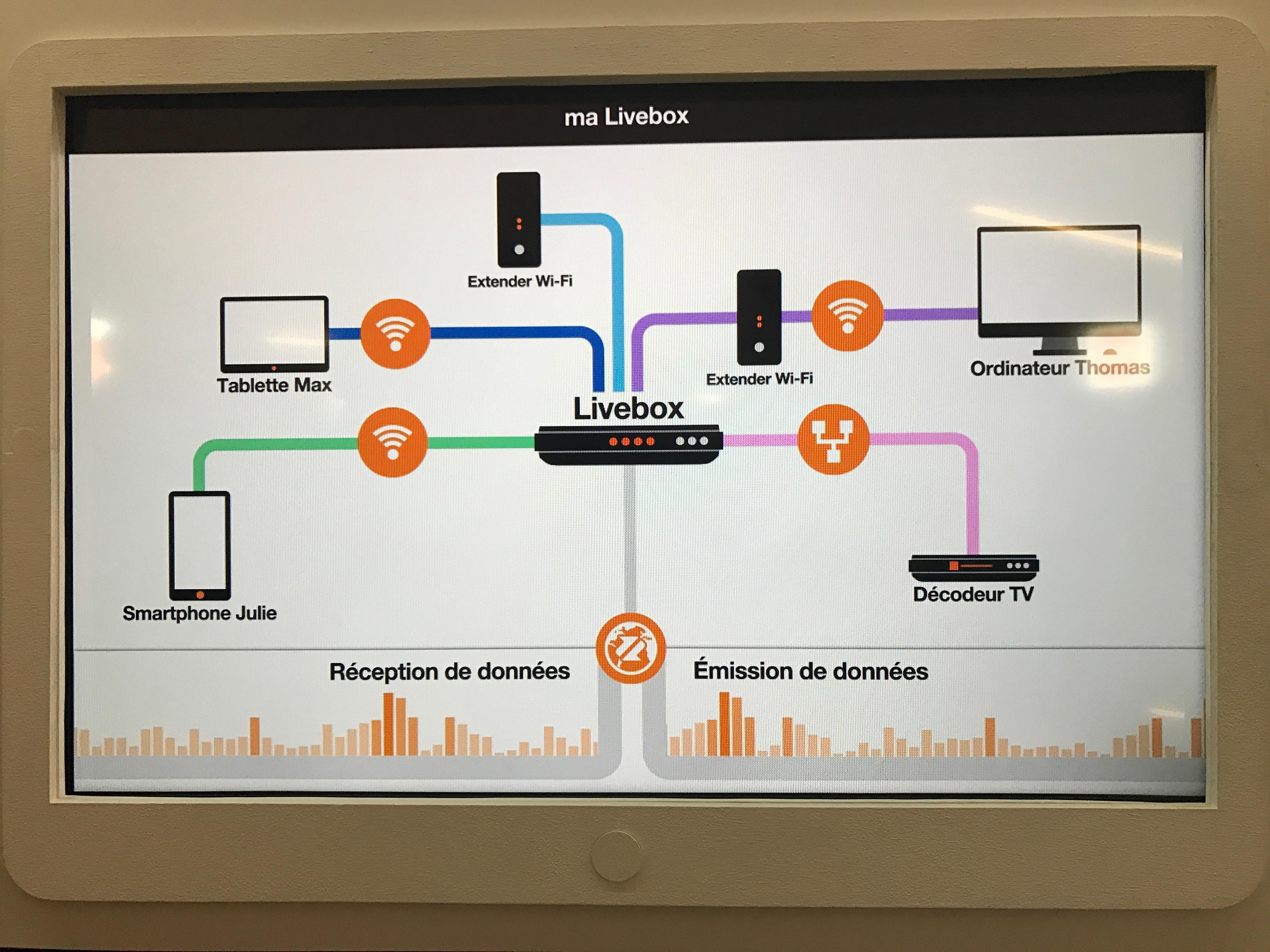 Decodeur Tv Orange Wifi >> Wifi Intelligent Orange Optimise Encore Le Super Wi Fi De Sa