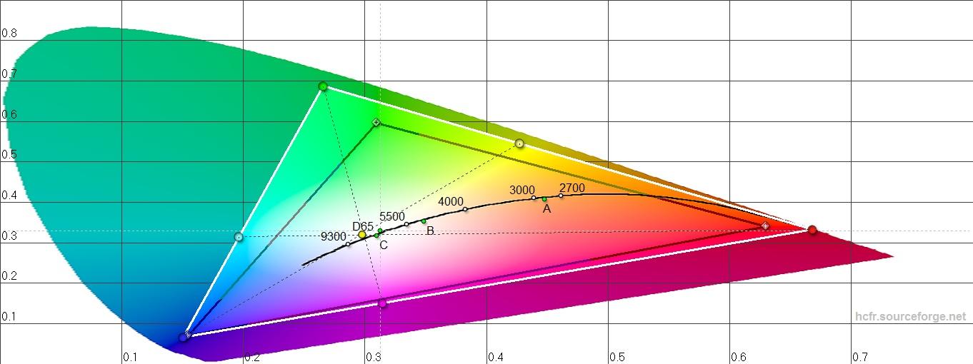Par ailleurs, vous pouvez régler la température des couleurs à votre guise  dans les paramètres du téléphone. 3d63b560527