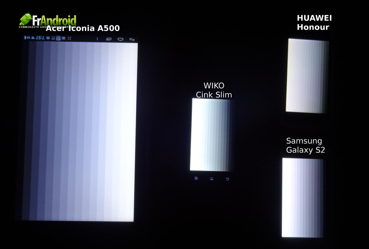 Test du wiko cink slim frandroid for Photo ecran wiko
