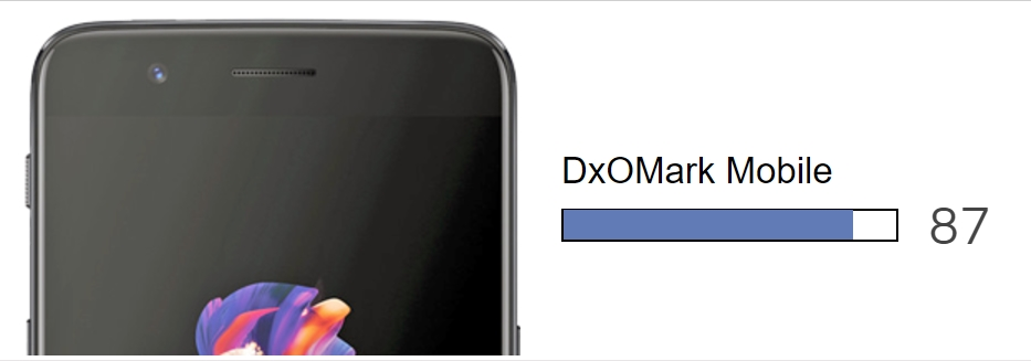 acheter dxo one
